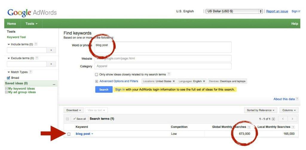 Blog Post Google Keyword